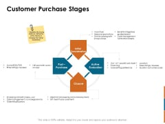 Key Statistics Of Marketing Customer Purchase Stages Ppt PowerPoint Presentation Gallery Background PDF