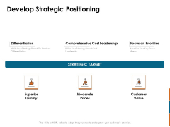Key Statistics Of Marketing Develop Strategic Positioning Ppt PowerPoint Presentation Model Layouts PDF