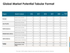Key Statistics Of Marketing Global Market Potential Tabular Format Ppt PowerPoint Presentation Visual Aids Inspiration PDF