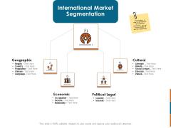 Key Statistics Of Marketing International Market Segmentation Ppt PowerPoint Presentation Outline Background Designs PDF