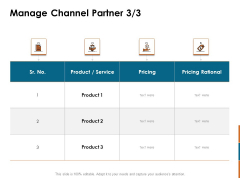 Key Statistics Of Marketing Manage Channel Partner Service Ppt PowerPoint Presentation Professional Design Templates PDF