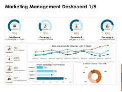 Key Statistics Of Marketing Marketing Management Dashboard Ppt PowerPoint Presentation Slides Templates PDF