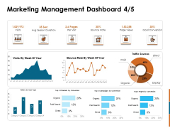 Key Statistics Of Marketing Marketing Management Dashboard Rate Ppt PowerPoint Presentation Show Graphics Template PDF