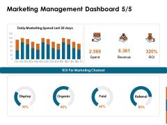 Key Statistics Of Marketing Marketing Management Dashboard Spend Ppt PowerPoint Presentation Portfolio Slide Portrait PDF