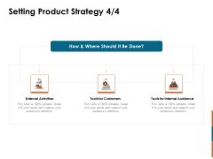 Key Statistics Of Marketing Setting Product Strategy Activities Ppt PowerPoint Presentation Summary Designs Download PDF