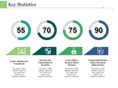 Key Statistics Ppt PowerPoint Presentation Show Sample