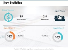 Key Statistics Ppt PowerPoint Presentation Slides Templates