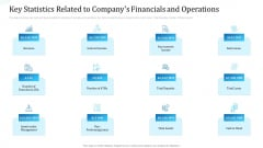 Key Statistics Related To Companys Financials And Operations Ideas PDF