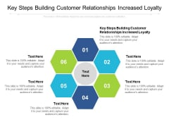 Key Steps Building Customer Relationships Increased Loyalty Ppt PowerPoint Presentation Infographics Rules Cpb