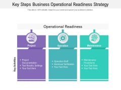 Key Steps Business Operational Readiness Strategy Ppt PowerPoint Presentation File Show PDF
