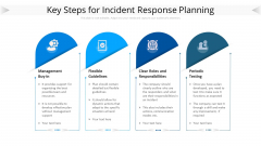 Key Steps For Incident Response Planning Ppt PowerPoint Presentation Gallery Graphics Example PDF