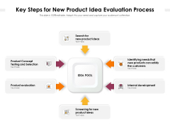 Key Steps For New Product Idea Evaluation Process Ppt PowerPoint Presentation File Templates PDF