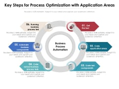 Key Steps For Process Optimization With Application Areas Ppt PowerPoint Presentation Outline Grid PDF