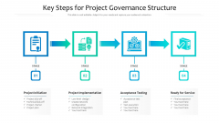 Key Steps For Project Governance Structure Ppt PowerPoint Presentation Gallery Visuals PDF