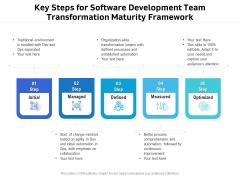 Key Steps For Software Development Team Transformation Maturity Framework Ppt PowerPoint Presentation File Background Image PDF