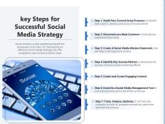 Key Steps For Successful Social Media Strategy Ppt PowerPoint Presentation Slides Template PDF