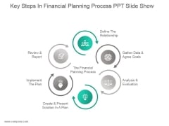 Key Steps In Financial Planning Process Ppt Slide Show