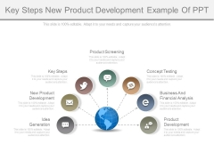 Key Steps New Product Development Example Of Ppt