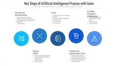 Key Steps Of Artificial Intelligence Process With Icons Ppt PowerPoint Presentation Icon Pictures PDF