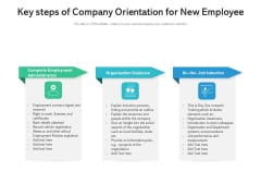 Key Steps Of Company Orientation For New Employee Ppt PowerPoint Presentation Gallery Show PDF