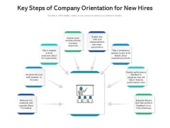Key Steps Of Company Orientation For New Hires Ppt PowerPoint Presentation File Templates PDF