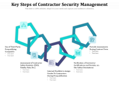 Key Steps Of Contractor Security Management Ppt PowerPoint Presentation Inspiration Show PDF