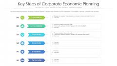 Key Steps Of Corporate Economic Planning Ppt PowerPoint Presentation File Aids PDF