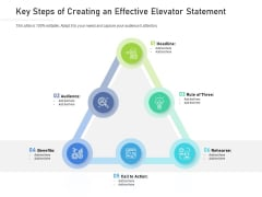 Key Steps Of Creating An Effective Elevator Statement Ppt PowerPoint Presentation Gallery Grid PDF