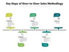 Key Steps Of Door To Door Sales Methodlogy Ppt PowerPoint Presentation Gallery Example PDF