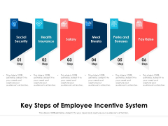 Key Steps Of Employee Incentive System Ppt PowerPoint Presentation Professional Objects PDF