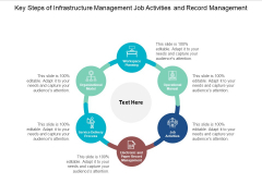 Key Steps Of Infrastructure Management Job Activities And Record Management Ppt Powerpoint Presentation Slides Example