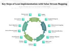 Key Steps Of Lean Implementation With Value Stream Mapping Ppt PowerPoint Presentation File Outline PDF