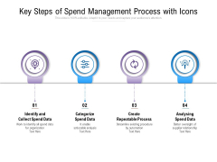 Key Steps Of Spend Management Process With Icons Ppt PowerPoint Presentation Infographics Graphics Tutorials