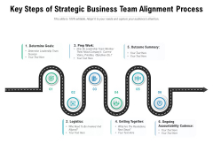 Key Steps Of Strategic Business Team Alignment Process Ppt PowerPoint Presentation Gallery Outline PDF