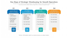Key Steps Of Strategic Warehousing For Smooth Operations Ppt PowerPoint Presentation File Show PDF