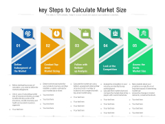 Key Steps To Calculate Market Size Ppt PowerPoint Presentation File Display PDF