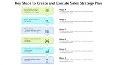 Key Steps To Create And Execute Sales Strategy Plan Ppt PowerPoint Presentation Infographics Designs Download PDF