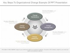 Key Steps To Organizational Change Example Of Ppt Presentation