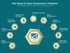 Key Steps To Solve Ecommerce Problems Ppt PowerPoint Presentation File Example PDF