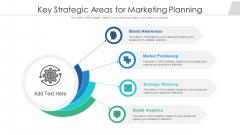 Key Strategic Areas For Marketing Planning Ppt Inspiration Information PDF