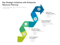 Key Strategic Initiatives With Enterprise Resource Planning Ppt PowerPoint Presentation File Picture PDF