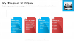 Key Strategies Of The Company Ppt Model Background Designs PDF