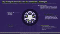 Key Strategies To Overcome The Identified Challenges Template PDF