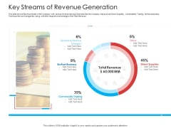 Key Streams Of Revenue Generation Clipart PDF