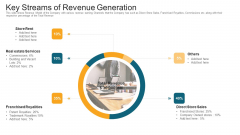 Key Streams Of Revenue Generation Ppt Icon Graphic Images PDF