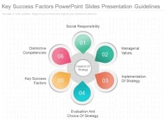 Key Success Factors Powerpoint Slides Presentation Guidelines