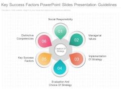 Key Success Factors Powerpoint Slides Presentation Guidelines