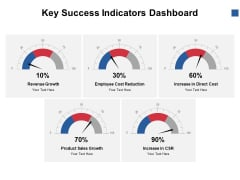Key Success Indicators Dashboard Ppt PowerPoint Presentation Show Styles
