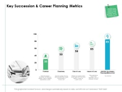 Key Succession And Career Planning Metrics Ppt PowerPoint Presentation Infographics Maker