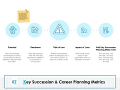 Key Succession And Career Planning Metrics Ppt PowerPoint Presentation Inspiration Background Image